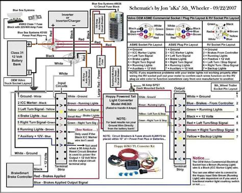 Cougar 5th Wheel Wiring Diagram Downloaddescargar Com