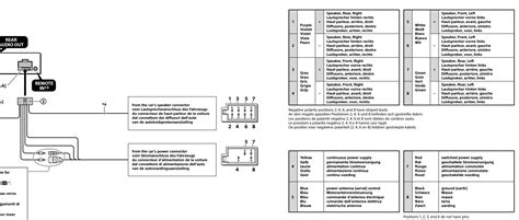 honda nx650 wiring diagram of the electrical system 59296