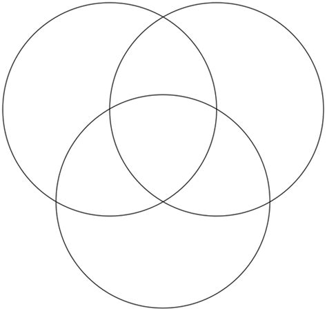 3 part venn diagram template enchanting three venn diagram template pattern exle resume ideas fashionforlifesl org