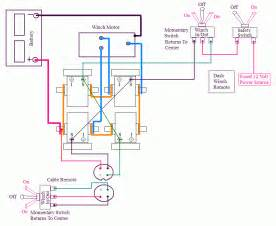 warn m12000 winch remote wiring diagram get free image about wiring diagram