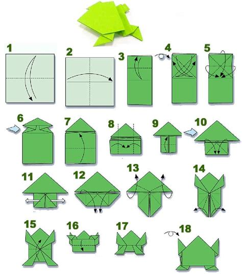 Origami Frog Tutorial - 15 best images about origami on origami birds