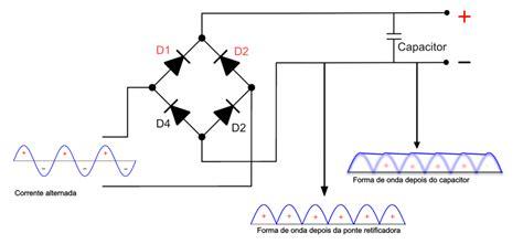 capacitor no retificador diodo retificador o que 233 pra que serve mundo da el 233 trica