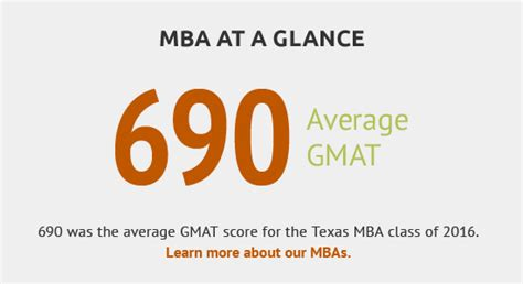 What Is An Mba 690 by Mba Mccombs School Of Business