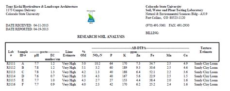Soil Test Report Template Writing A Lab Report Exle Dental Vantage Dinh