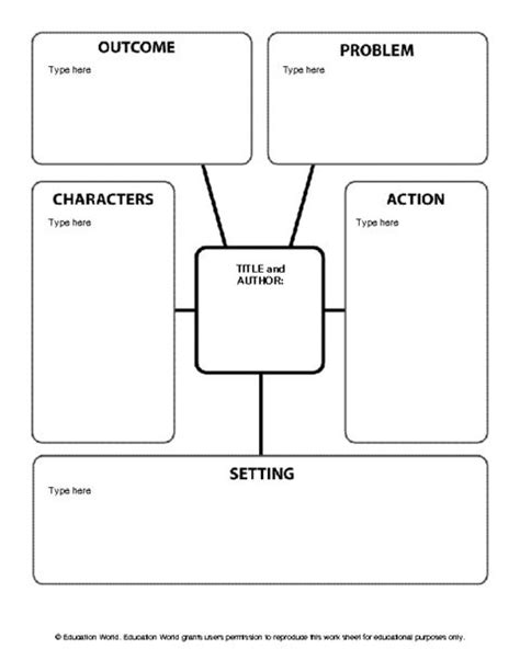 17 best ideas about story map template on pinterest