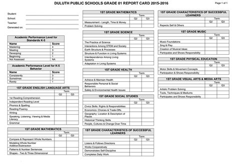 elementary school report card template sle elementary report card duluth schools