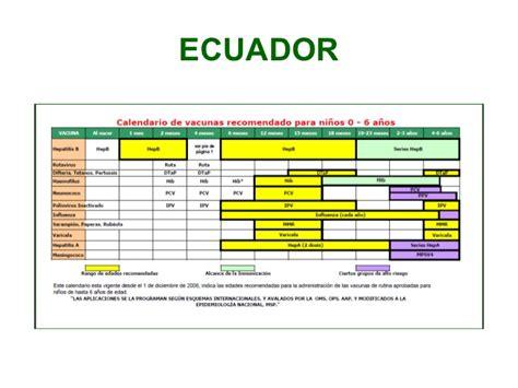 Calendario De 13 Meses Calendario De 13 Meses Calendar Template 2016