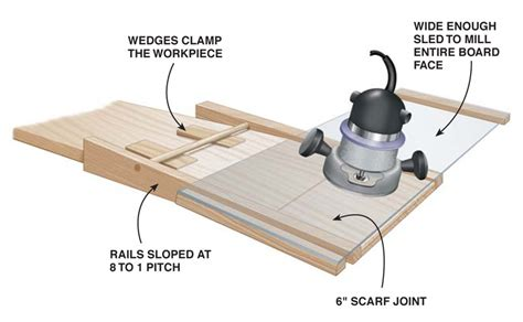router scarfing jig popular woodworking magazine