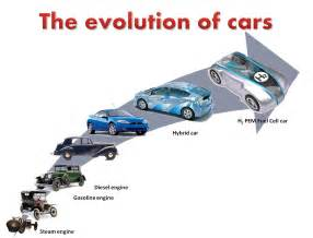 Electric Car Development History Similrities Do Not No Design Uncommon Descent