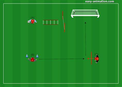 allenamento da portiere di calcio portieri attivit 224 di base allenamento numero 2 idea