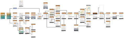 design app storyboard storyboard apps gallery
