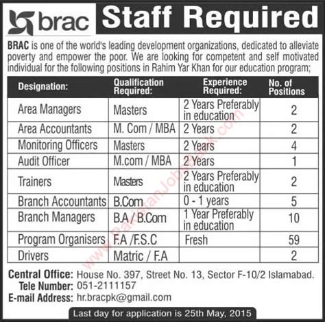 Brac Mba Admission 2015 by Brac Pakistan 2015 May Program Organizers Branch