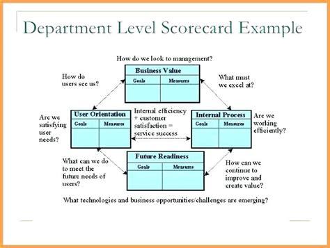 Balanced Scorecard Template Word Images Template Design Ideas Balanced Scorecard Template Word