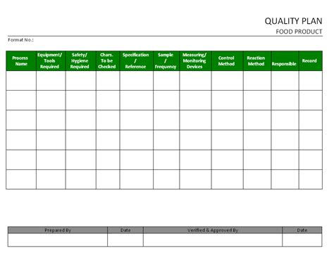 quality plan template quality plan template for manufacturing quality plan for
