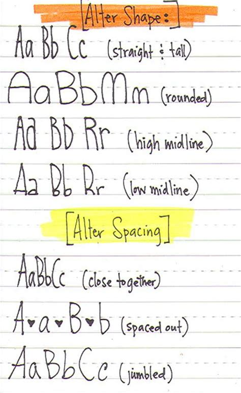 industrial design handwriting font oltre 25 fantastiche idee su scrittura a mano su pinterest