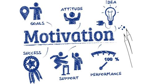 .read what motivates me put your passions to work full online