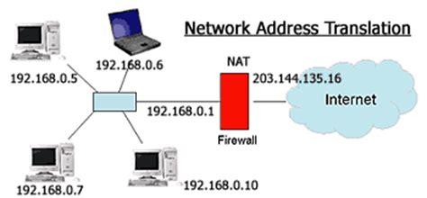 nat networking tutorial nat ค ออะไร เก ยวก บ network อย างไร