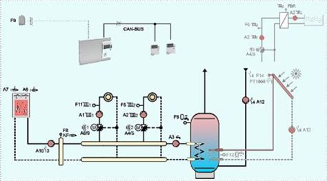 central heating wiring diagram two pumps wiring diagram