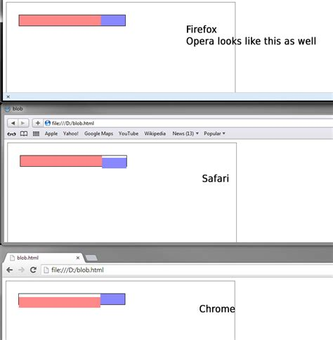 html input pattern safari html input type text next to submit y offset stack