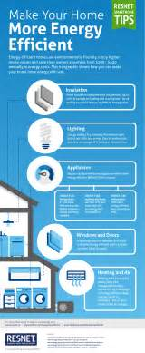 make your home make your home more energy efficient infographic