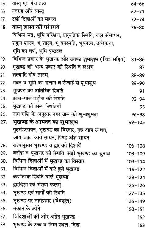 Vastu Shastra In Gujarati Android Vastu Shastra In Gujarati Android 28 Images Vastu