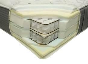 restonic mattress reviews restonic comfortcare select hton mattress consumer