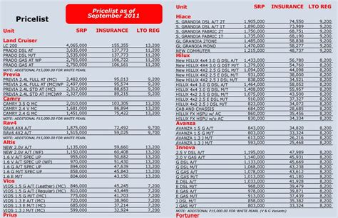 mazda price list suzuki cars price list in the philippines september 2017