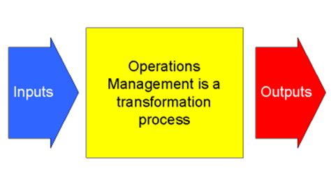 what is layout design in operations management what is operations management tomi portal