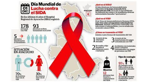 imagenes impactantes del vih sida casos de vih sida se incrementa a 178 personas contagiadas