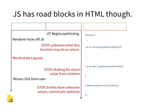 javascript recalculate layout are we fast yet html javascript performance utahjs