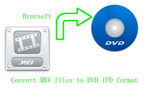 format mkv dvd player convert mkv files to dvd ifo format and burn them on dvd discs