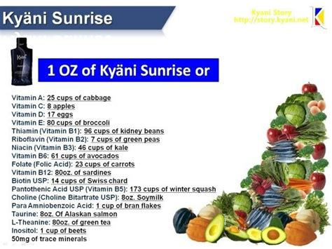 Kyani Detox by 105 Best Kyani Images On Health Tips Healthy