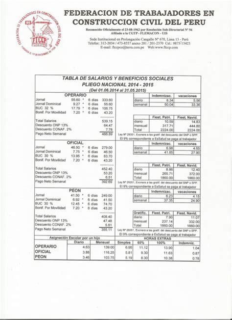 tabla salarial en peru www ver tabla salarial de construccion civil tabla