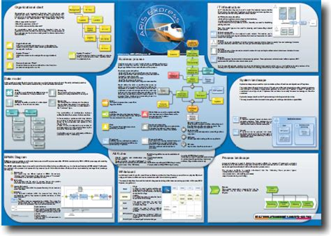 how to edit visio files without visio software go go go beta aris express edit visio