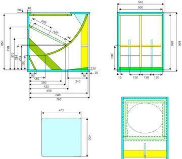 pin  schema box