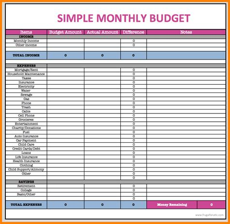 suze orman budget template personal monthly budget worksheet printable worksheets for
