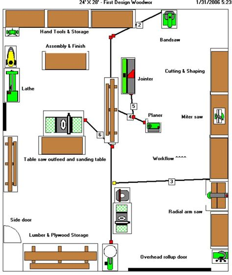 wood shop floor plans woodworking workshop design the secrets to bench making