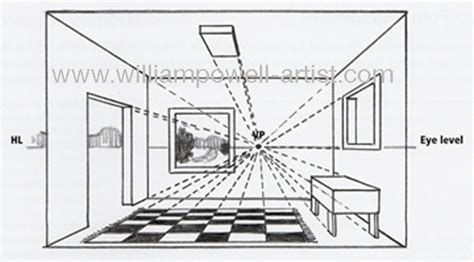 How To Draw Interior Perspective From Plan by Drawing Exercise Step 1