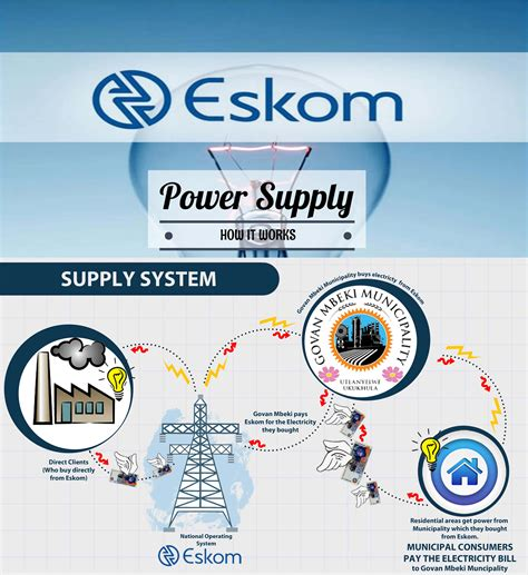 Eskom Load Shedding Times by Load Shedding Schedules For Govan Mbeki Municipality Are Scarce Ridge Times