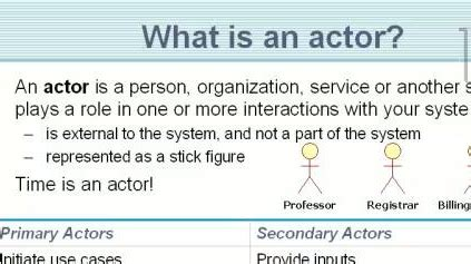 who is an actor within the context of uml requirements inc