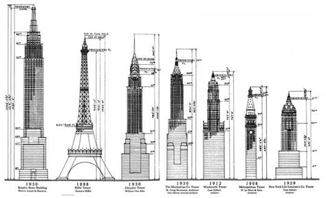 Floor Plans Oklahoma by La Course 224 La Hauteur Empire State Building