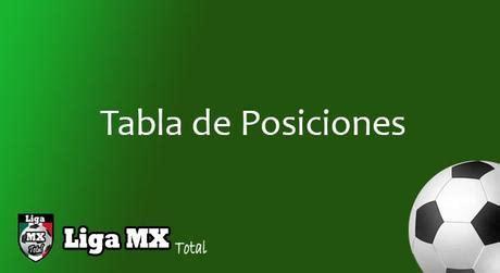 tabla general de posiciones hasta la jornada 14 tabla de posiciones liga mx hasta la jornada 16 del torneo