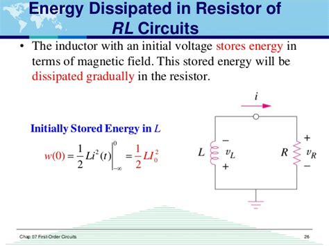energy dissipated in an inductor order circuits