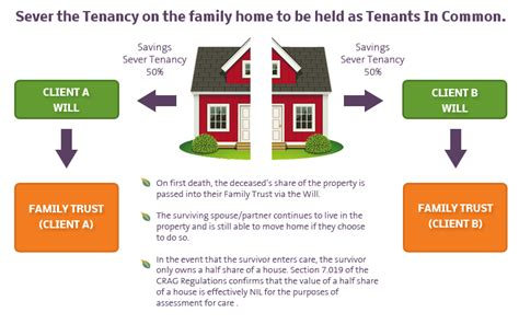 house contents insurance for tenants contents insurance for tenants in shared house 28 images do i really need tenant