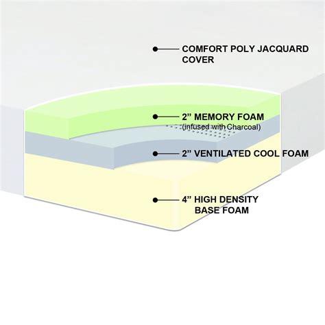 Best Price Mattress Best Price Mattress 8 Inch Memory Foam Mattress