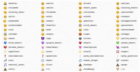 Emoji Code | balloon emoji balloon invitations pictures