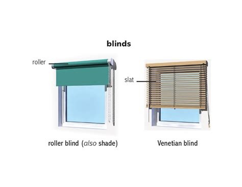 Blind Meaning blind 3 noun definition pictures pronunciation and usage notes oxford advanced american