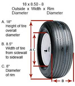 Car Tires Sizes How To Measure Tires And Rims Gempler S