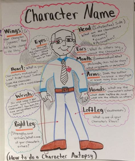 body biography lesson plan 1000 images about novel studies on pinterest