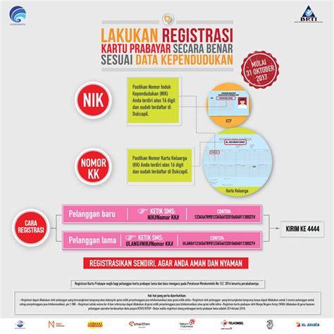 Format Registrasi Ulang | cara registrasi ulang kartu sim card dibacaonline